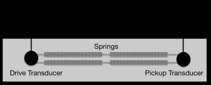 spring-reverb